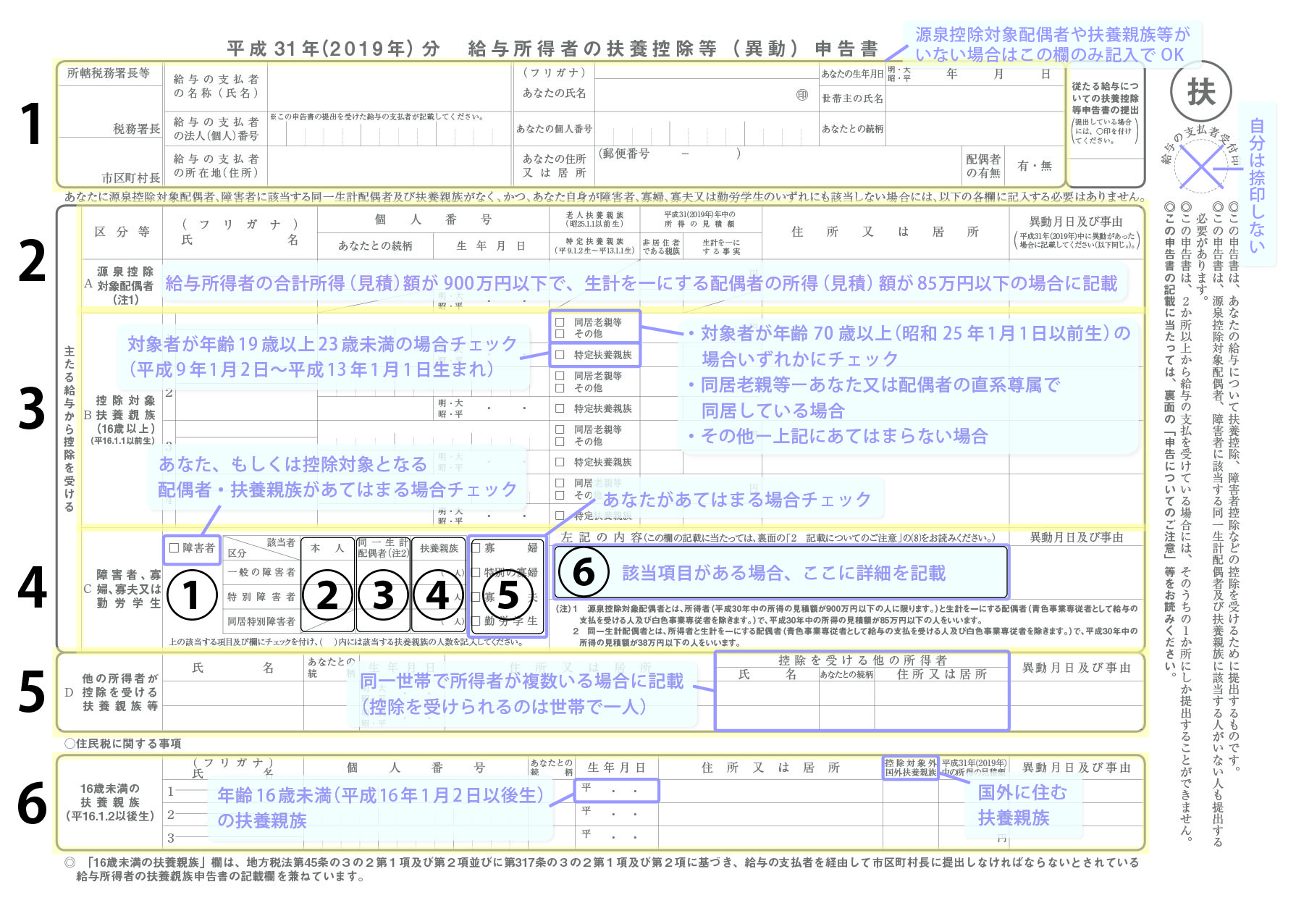 給与 所得 者 の 扶養 控除 等 申告 書 の 書き方